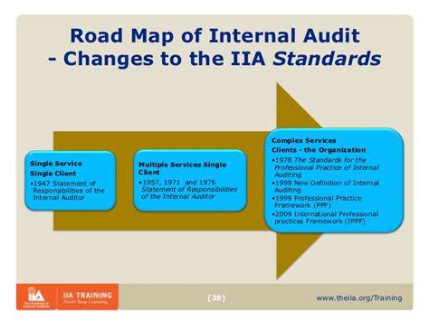 audit intern performance audit adding value