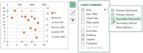 excel boxing layout shaded quadrant background for excel xy scatter chart