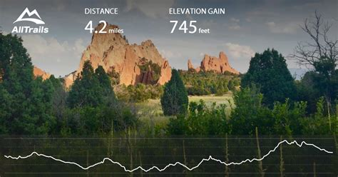 Garden Of The Gods Elevation Map Rocks And Vistas Garden Of The Gods Trail Colorado