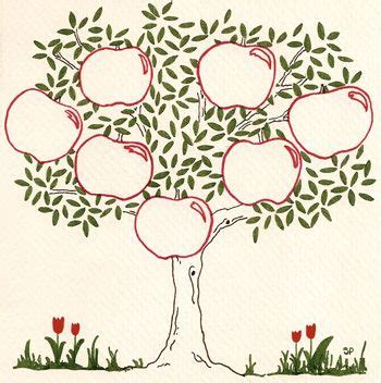 south hill design family tree 108 best images about family tree template on pinterest