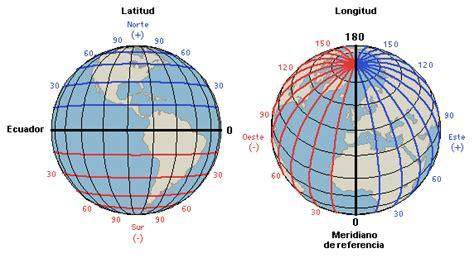 fotos de la tierra con latitud y longitud latitud y longitud ciencias sociales