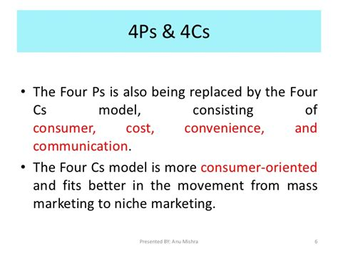 Cs Vs Mba Which Is Better by 7 Ps Vs 4cs