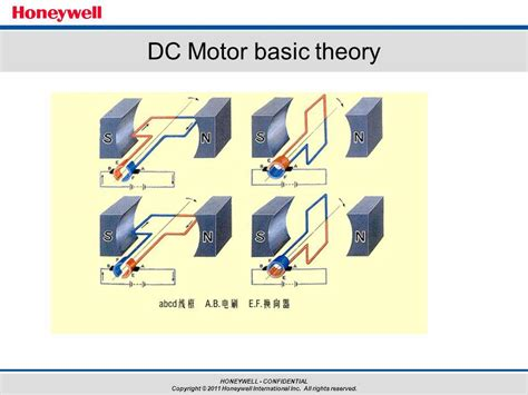 Electric Motor Theory by And Amr Technology Ppt