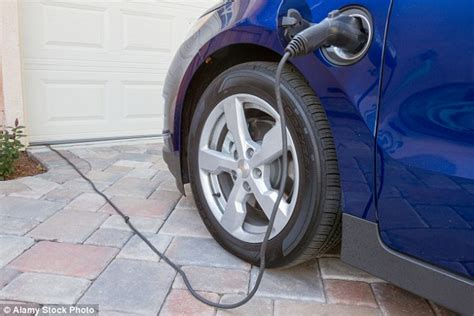 Electric Car Running Cost Ministers To End Rip Charging Of Electric Cars Which