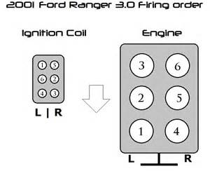 firing order 3 0 ford escape autos post