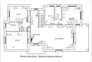 capitolato impianto elettrico appartamento progettazione impianti elettrici archdesignonline