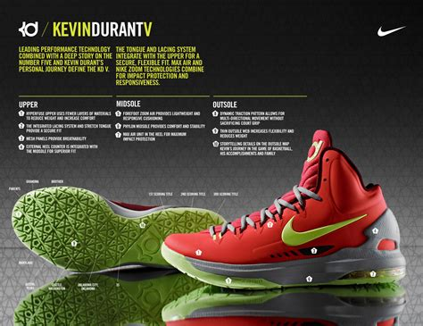 Nike Kevin Durant V unveiling the kd v kevin durant s fifth nike shoe nike news