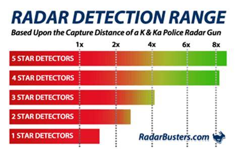 radar detector laws radar detector laws 2019 2020 car release and specs