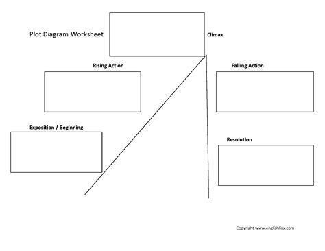 diagram 6th grade plot diagram worksheet 4th grade narrative elements powerpoint 4th grade powerpoint1000 1000