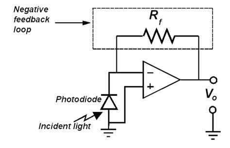 electrical diode function diode circuit transfer function 28 images user alejo2083 pictures svg wikimedia commons op