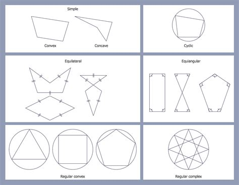 math diagram mathematical diagrams software 28 images how to draw