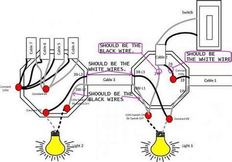 installing light fixture neutral wire hot doityourself