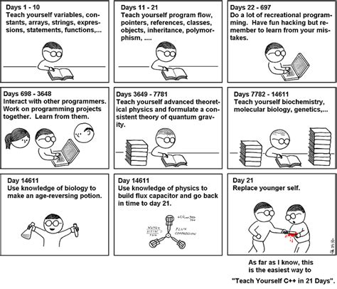 teach yourself how to learn strategies you can use to ace any course at any level books abstruse goose how to teach yourself programming