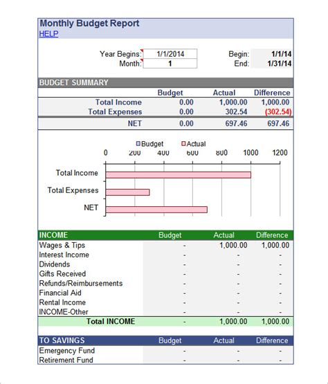 monthly budget report template excel budget template 25 free excel documents