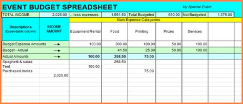 10 Event Budget Spreadsheet Template Excel Spreadsheets Group Event Budget Template Excel