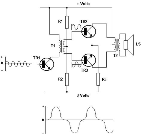 transistor lifier tutorial push pull lifier tutorial circuits junction transistors electronic hobby projects