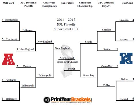 2015 nhl hockey playoff printable brackets nhl playoff printable bracket newhairstylesformen2014 com