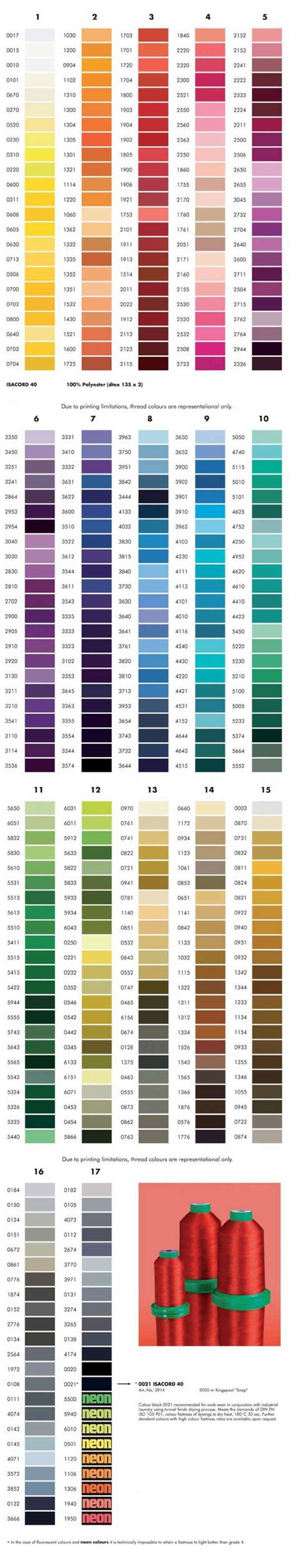 thread color chart amann isacord 40 thread color chart embroidery