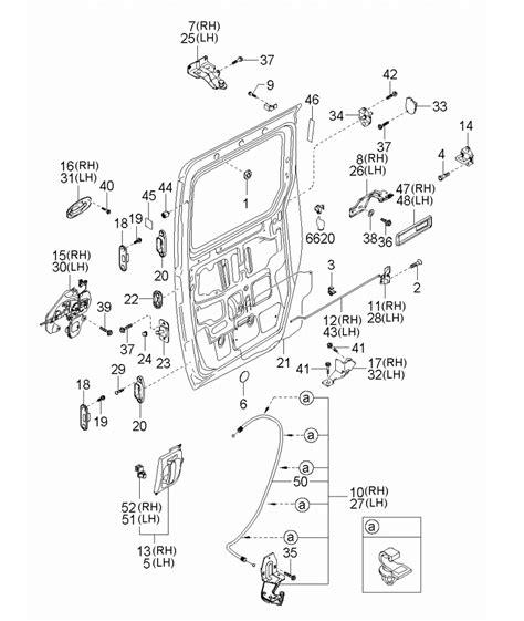 kia sedona parts diagram kia sedona sliding door parts imageresizertool
