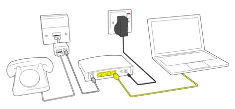 slow broadband optimise your setup