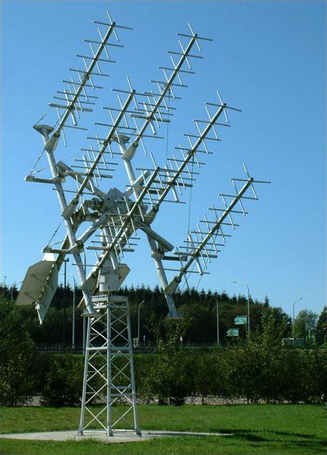 unidirectional propagation antenna wikiversity