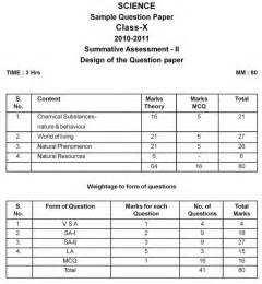 blueprint math 100 blueprint math class 10th social science