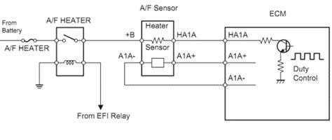 p0051 oxygen af sensor heater control circuit low bank p0031 toyota oxygen sensor heater control circuit low bank