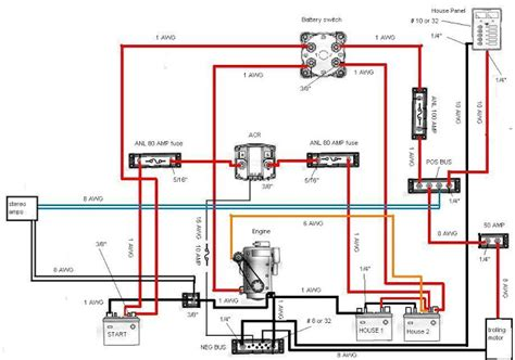 wiring diagram for a pontoon boat 33 wiring diagram