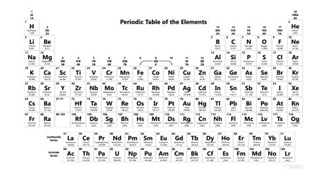 printable periodic table simple printable periodic tables for chemistry science notes