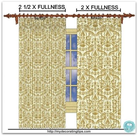 curtain yardage calculator 17 best images about decorating measurements on pinterest