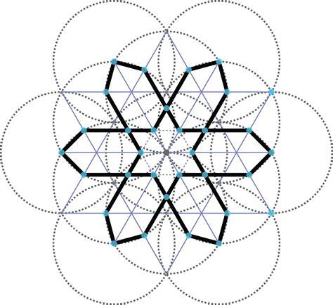 pattern rule for perimeters hexagon based designs