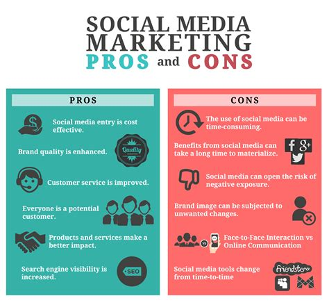 the service pros bibi pros of social media