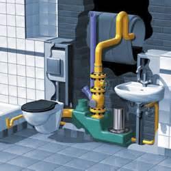 hebeanlage für wc und dusche hebeanlagen zur f 246 rderung schmutzwasser f 228 kalien