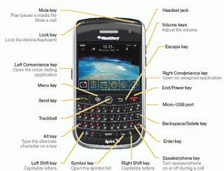 Hp Blackberry Yang Ada Kamera Depan rizal tips n triks tombol tombol rahasia hp blackberry