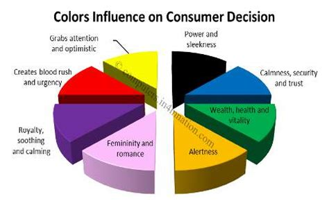 How Color Affects Your Mood the psychology of color how to use colors to increase