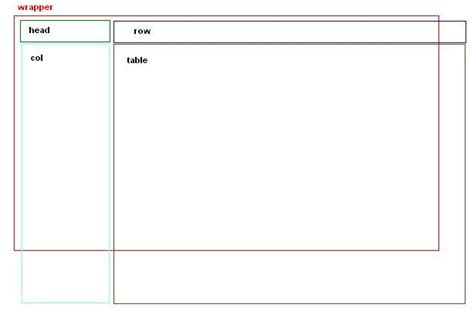 html layout fixed css table with fixed header and column ie8