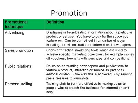 Business Promotion Letter Definition the gallery for gt sales promotion definition