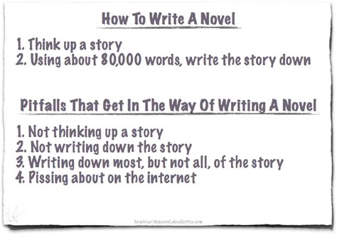 How To Spell by How To Write A Novel