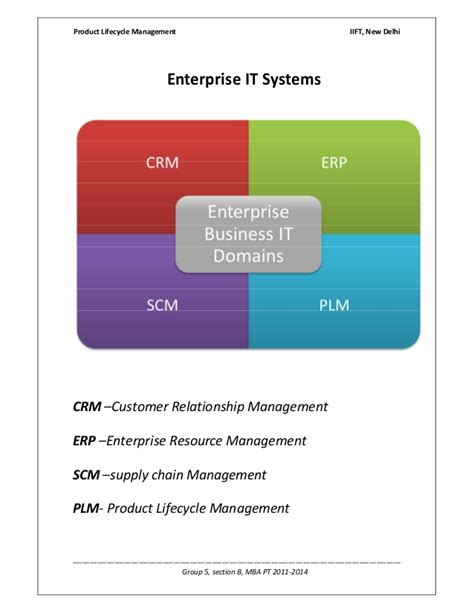 Mba In Product Lifecycle Management by Plm Strategy In Manufacturing Industry
