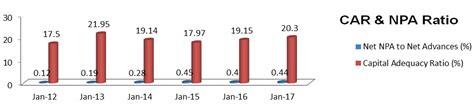 bajaj finance stock price bajaj finance stock price charts details
