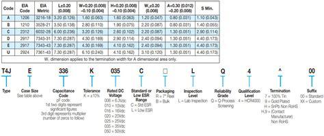 avx capacitor simulation tantalum capacitor spice model 28 images idc rohs avx t543x106m063ahe050 kemet mouser dscc