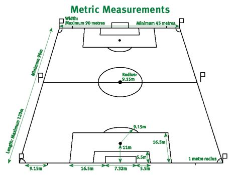 football ground measurement in meter official size of soccer field