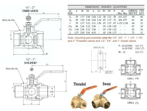 Valve 3 Way Bronze Drat 1 2 Inch Onda 7150636 kitz brand plumbing valves brass and stainless steel