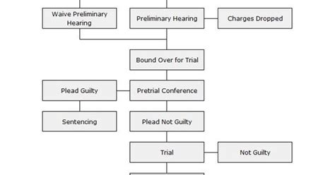 Unified Court System Criminal Record Search Criminal Images Gallery