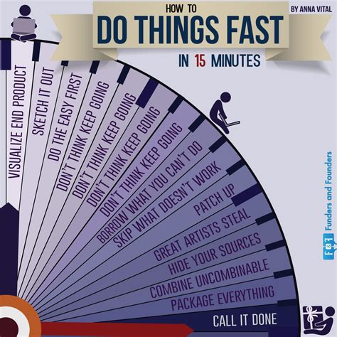 how to a fast how to do things fast finishing n 15 minutes funders and founders notes