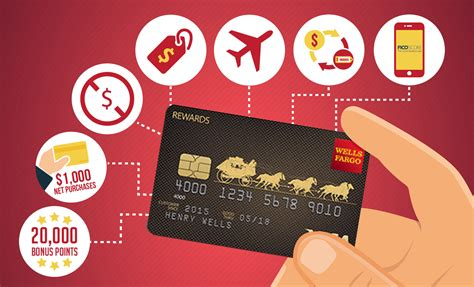 Visa Wells Fargo Gift Card - how does wells fargo credit card points work best business cards