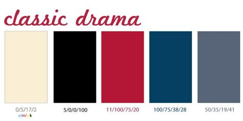 Classic Color Schemes 1000 ideas about red color palettes on pinterest color