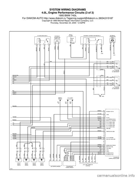 bmw e38 relay diagram wiring diagram with description