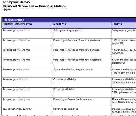 balance score card excel template business templates