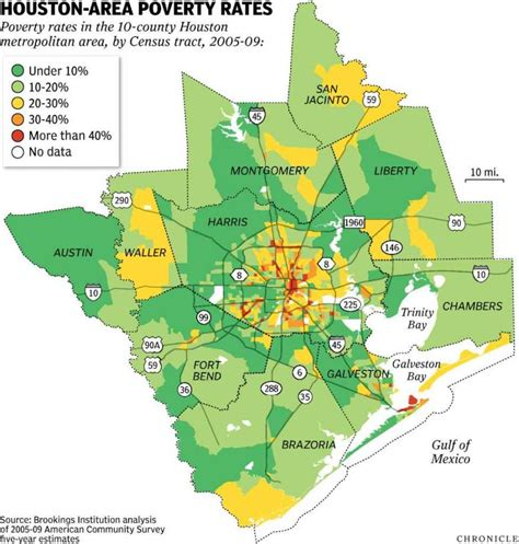 sections of houston number of residents in poor houston neighborhoods doubles